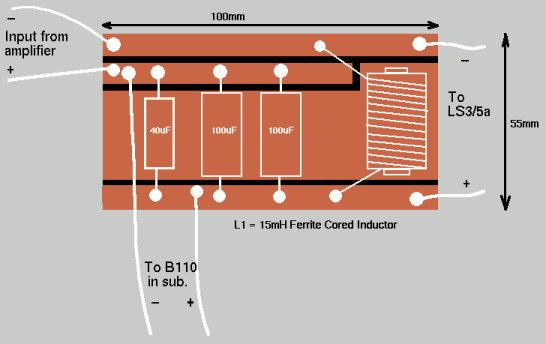 LS3/5A Home-made Bass Extenders